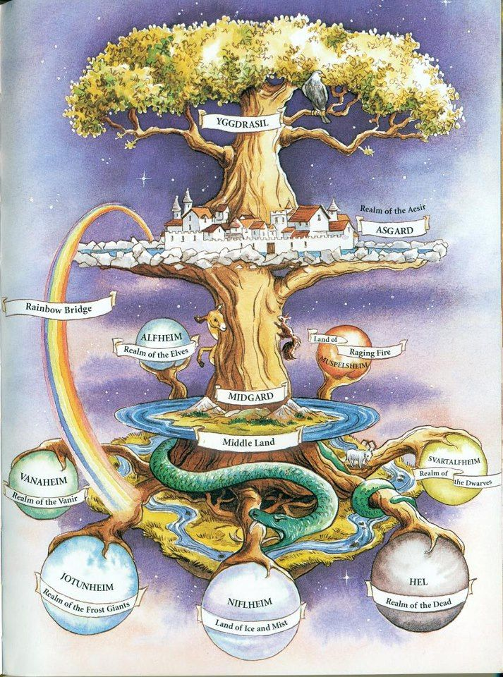 Sacred Solstice Tree Burned By Arsonists Yggdrasil White Nationalism  politics government politics news europe
