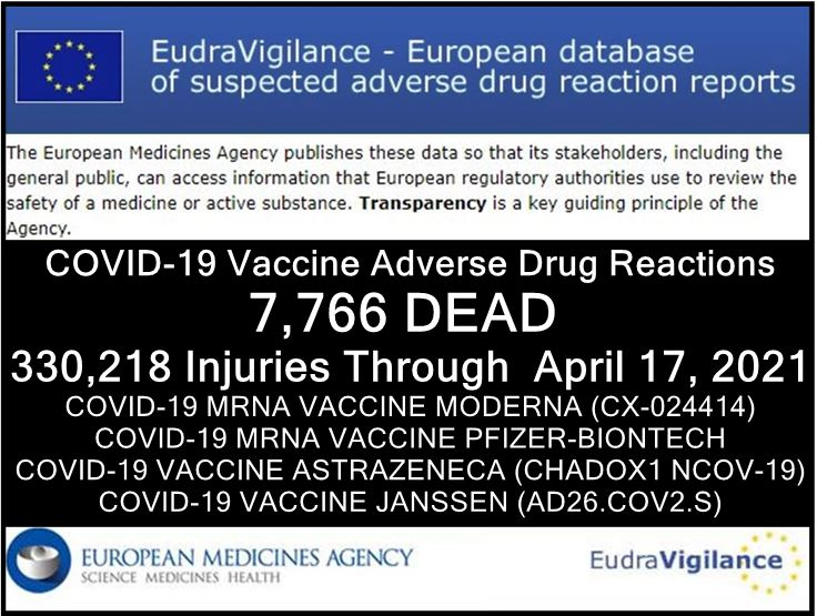 European Medicines Agency: Nearly 8,000 Dead From COVID Vaccines & Nearly 400,000 Injuries 1