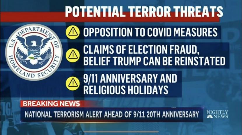USA: 5 Million Fewer Whites + Anti-COVID Declared Terrorism 1